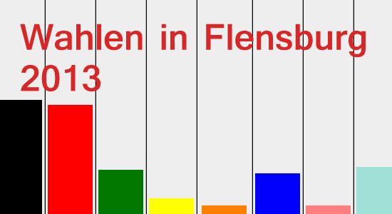Kommunalwahl in Flensburg 2013 – Vorläufiges Endergebnis – CDU stärkste Partei, Grüne legen zu
